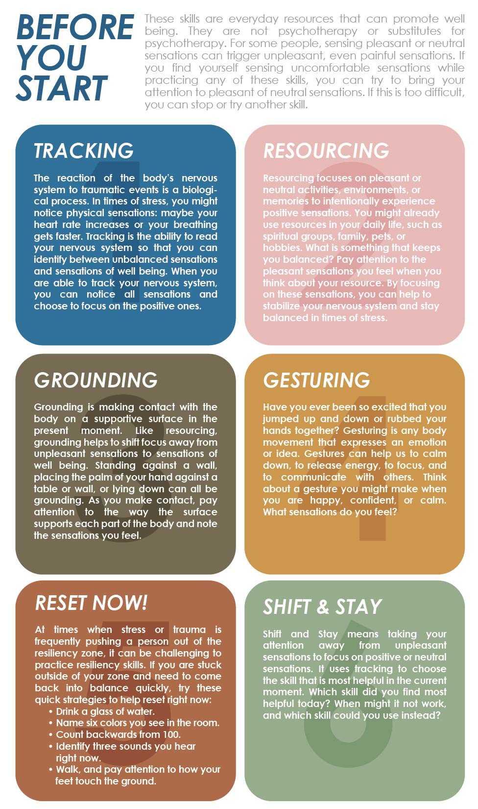 Resiliency Gallery Guide Back